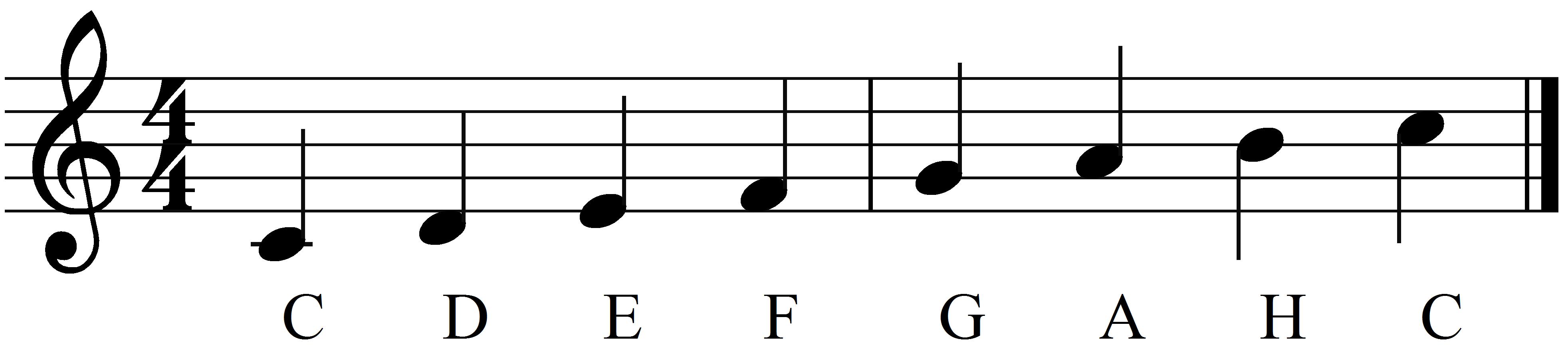 C-Dur-Tonleiter_mit_Beschriftung